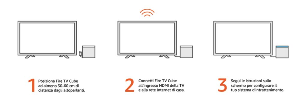 come configurare fire tv cube
