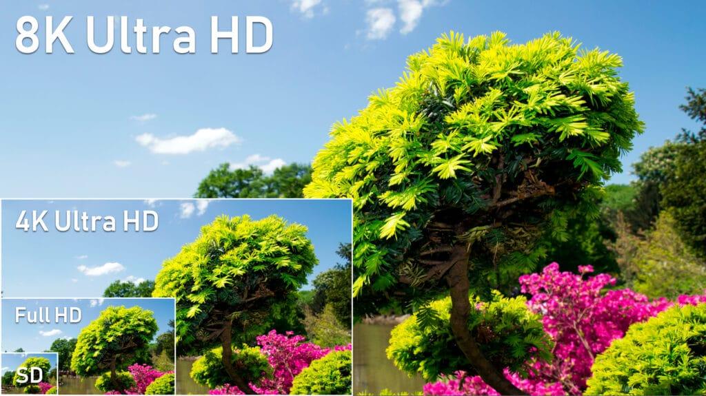 differenze tra 4k e Televisori 8K