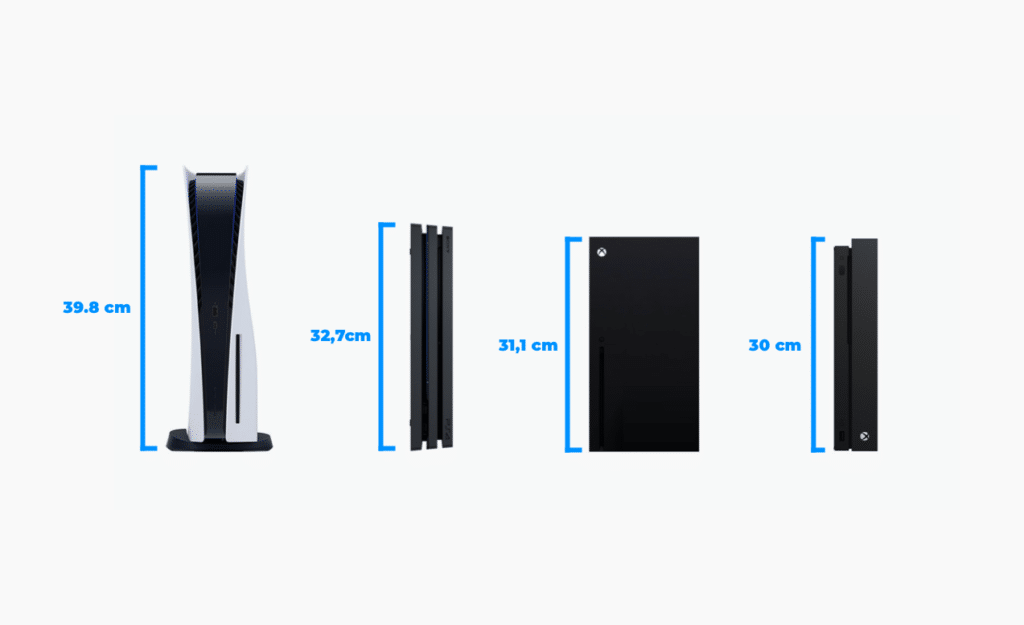 Dimensioni PS5 vs PS4 Pro
